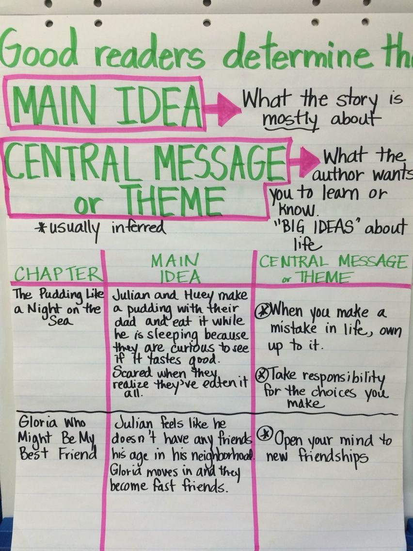 Central Message Theme Main Idea The Stories Julian Tells
