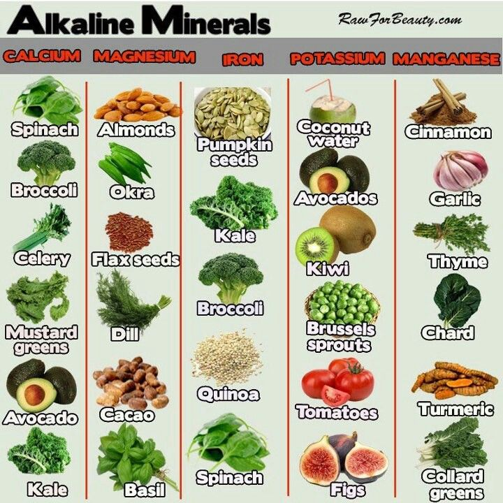 a chart in vitamin: Whole food vitamin chart fitness pinterest vitamins food