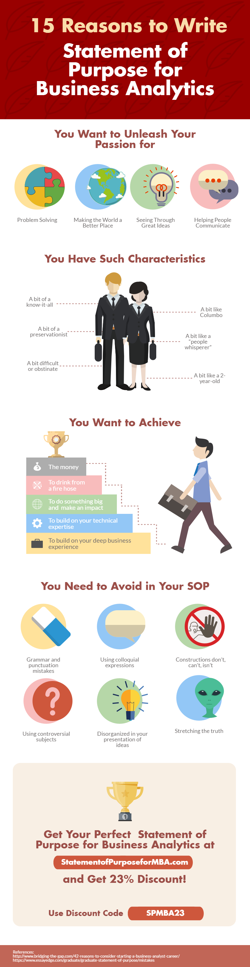 003 Pin by SoP For MBA on 15 Reasons to Write SoP for Business