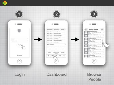 Download Iphone Mockup Wireframe Yellowimages
