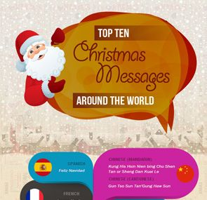 Top ten christmas messages around the world all about christmas top ten christmas messages around the world m4hsunfo
