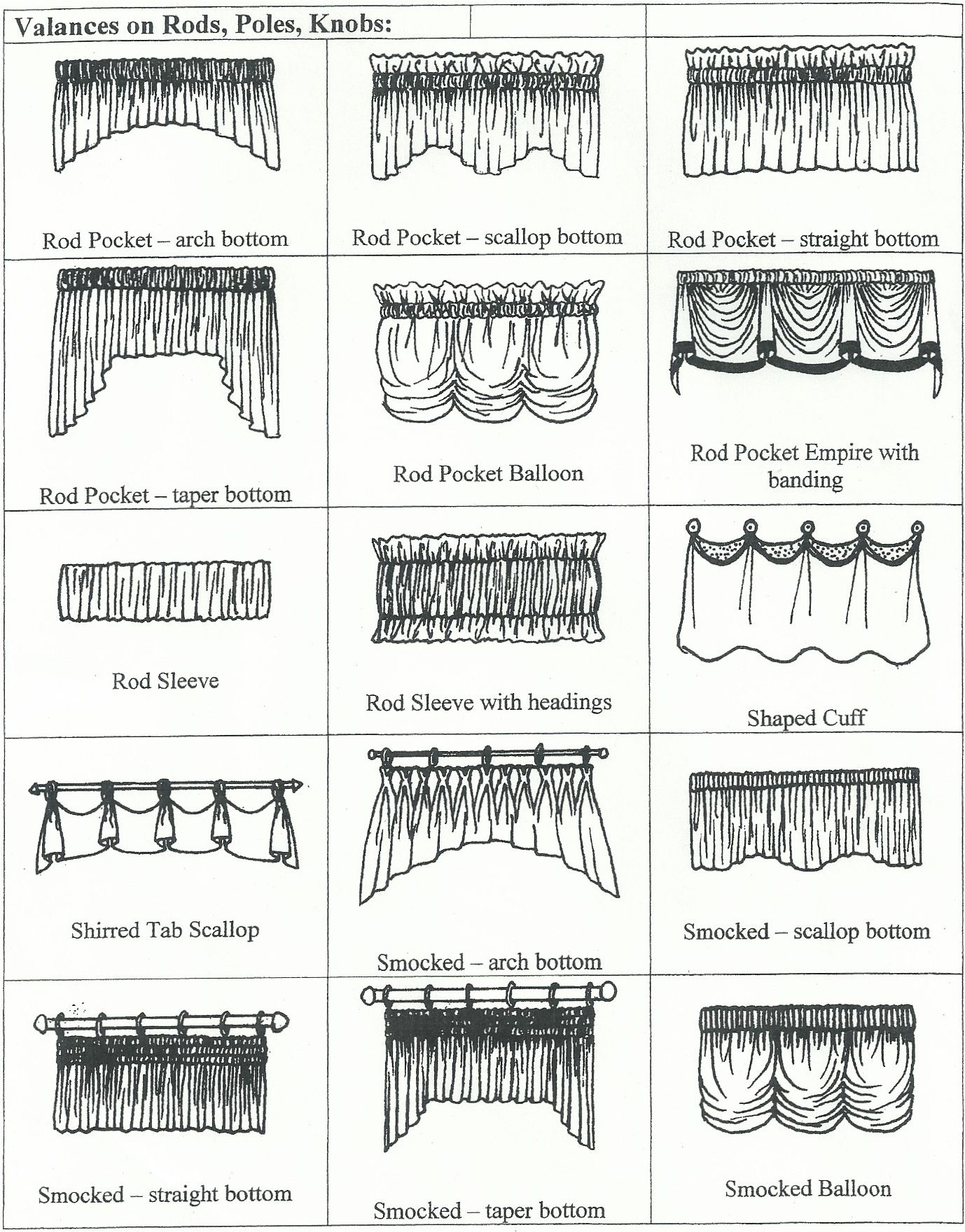 Types of curtains styles - Something As Simple As Curtains Can Make Or Break Your Custom Hotel Room Decor Rina Can Help You Decide What Color Style And Fabric Your Custom Curtains