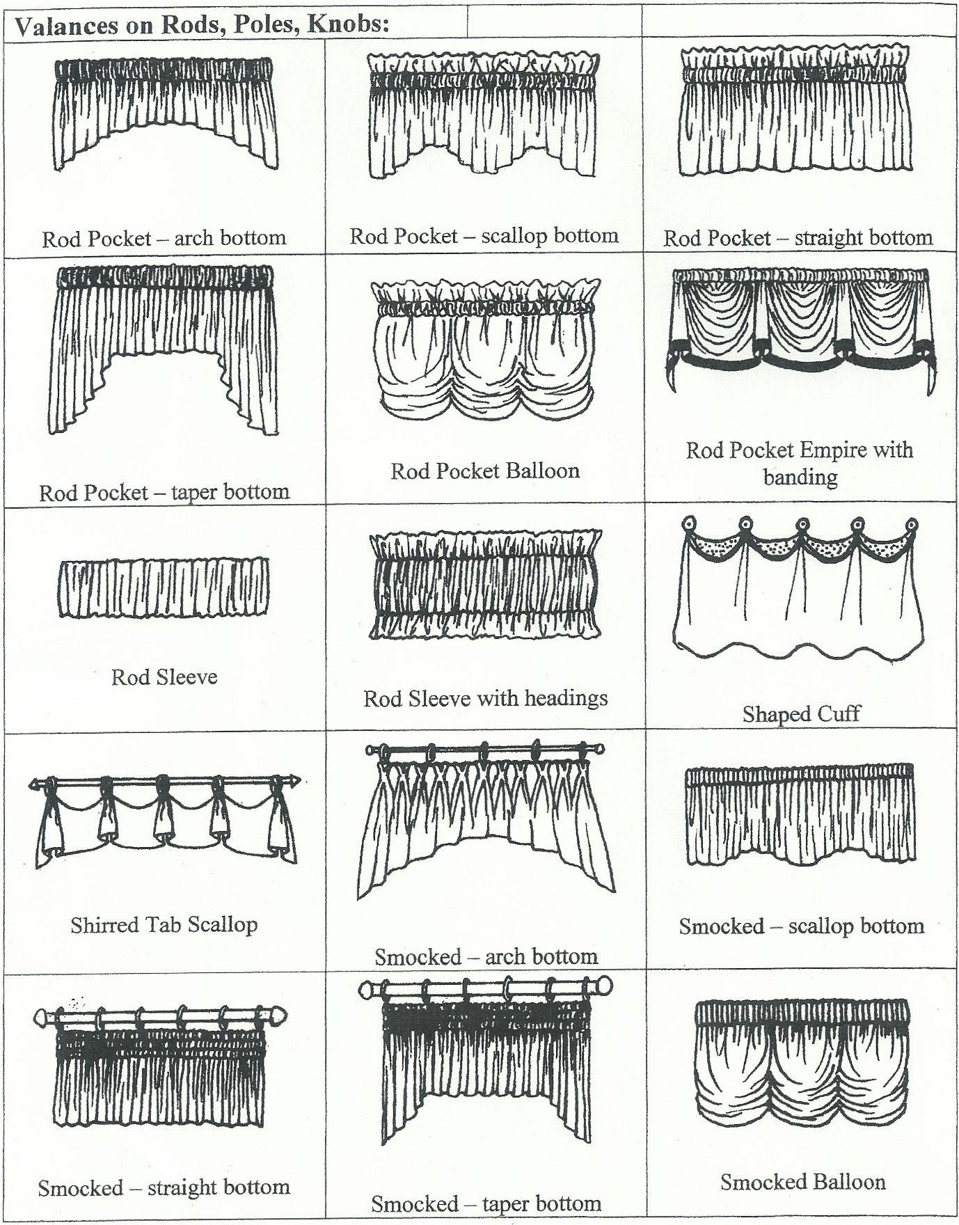Valence Styles