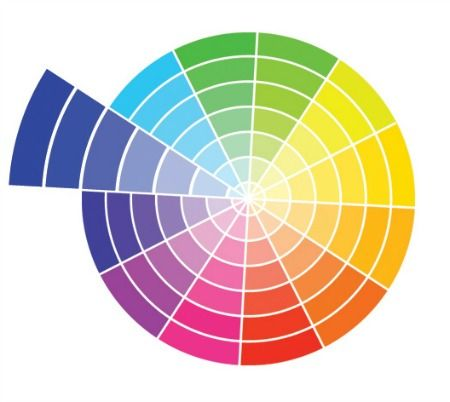 Heres An Example Of A Monochromatic Colour Wheel Colours Are Derived From Single Based Hue And Extended Using Its Shades Tones
