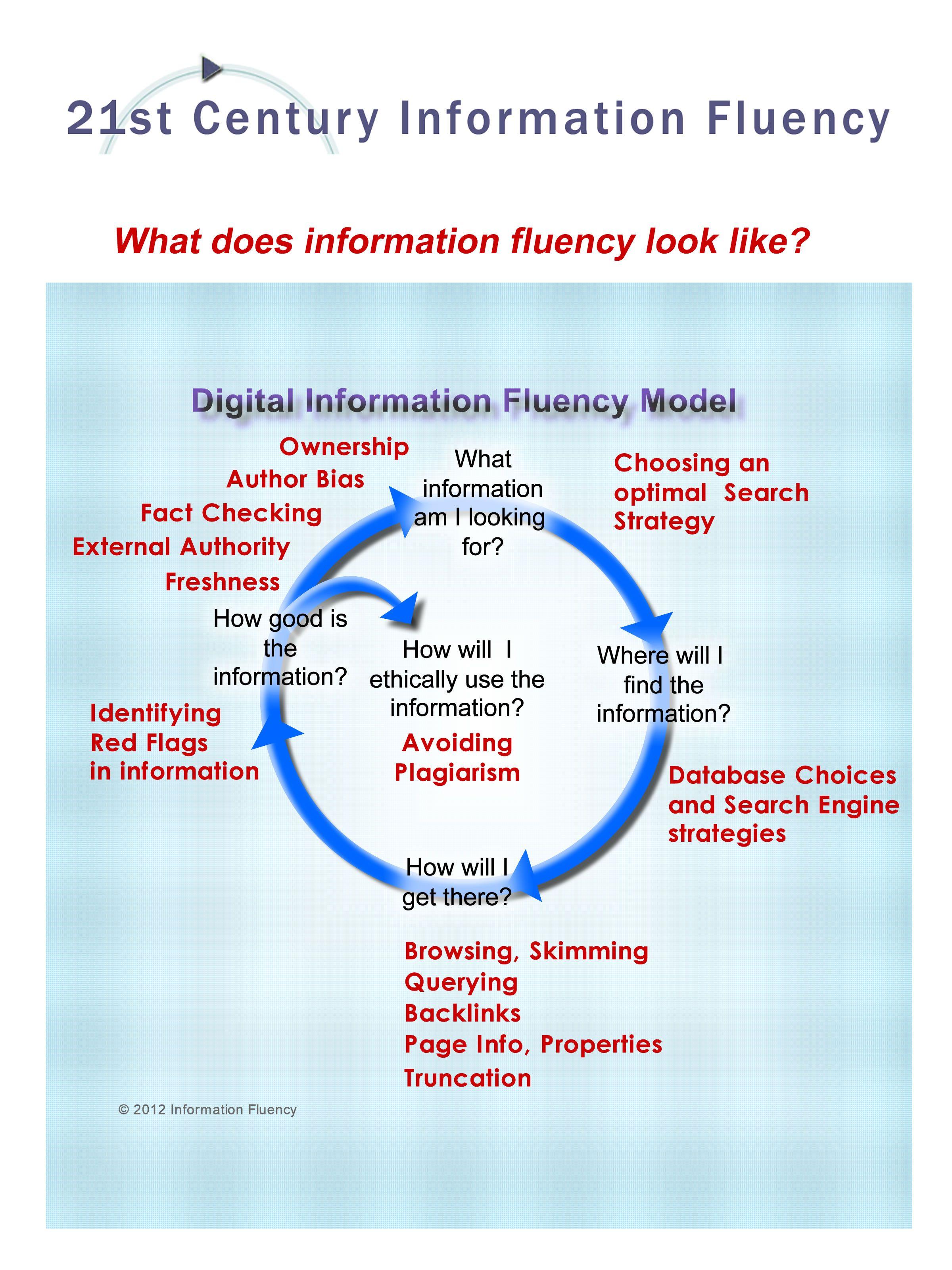 Detecting Bias, Browsing, Freshness, Backlinks, Red Flags... - ThingLink