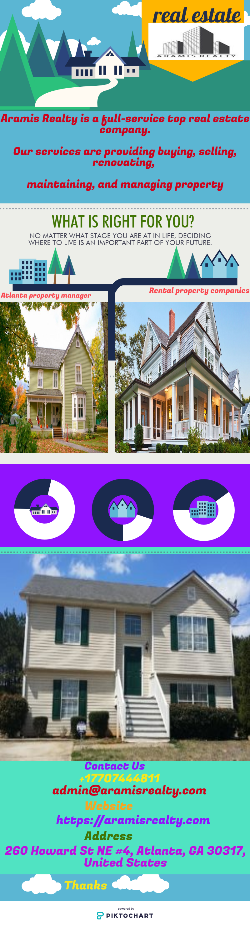 Atlanta Property Manager Top Real Estate Companies Property Management Rental Property