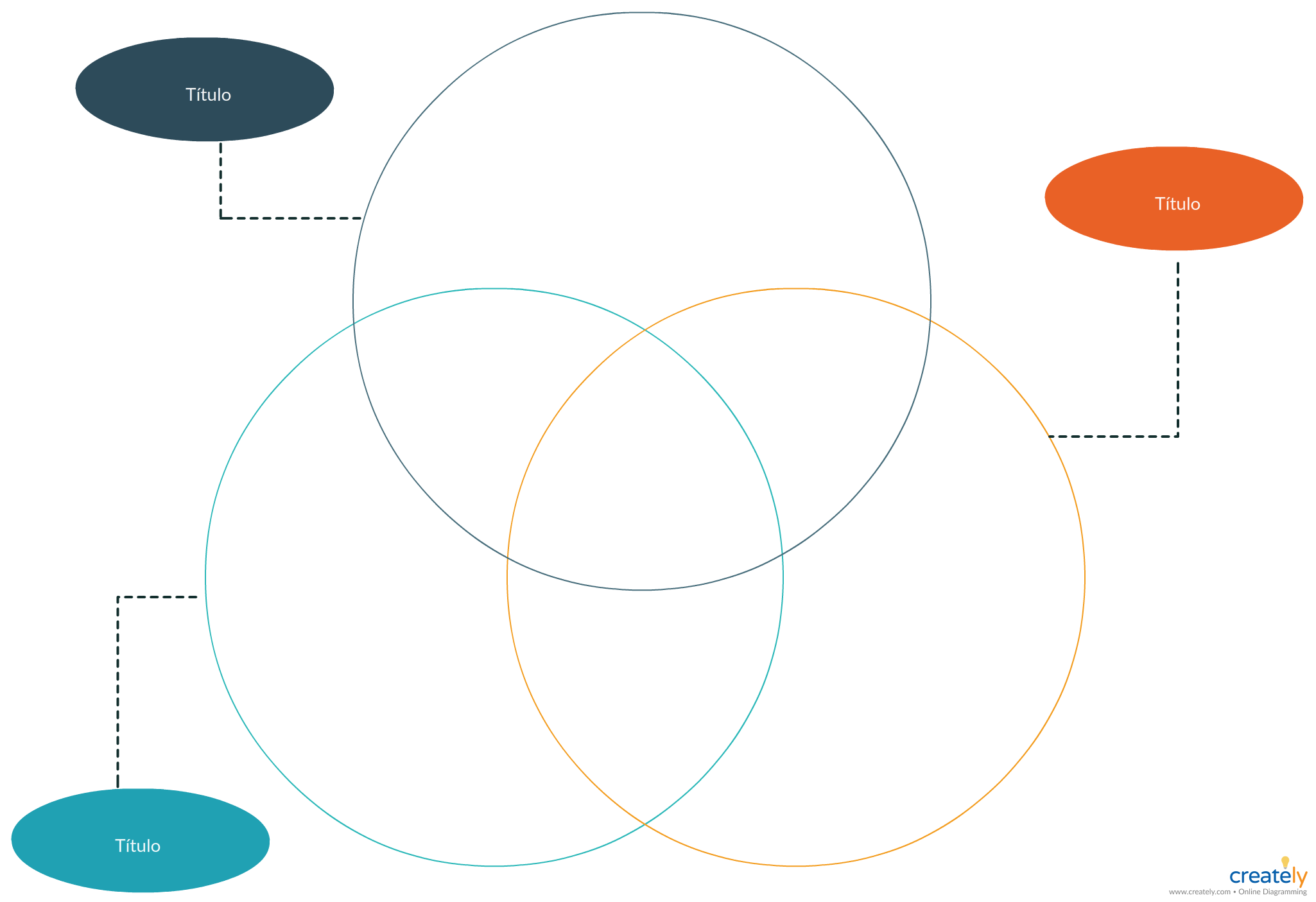 medium resolution of 3 circulo diagrama de venn para descargar o modificar en linea puedes editar esta plantilla