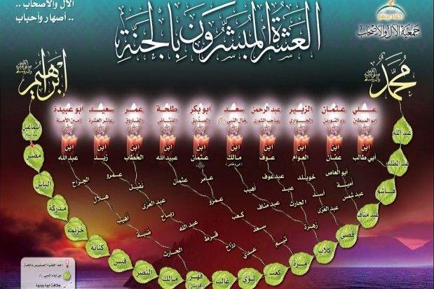 إسلاميات من هم العشرة المبشرون بالجنة Islamic Posters Bagan Neon Signs