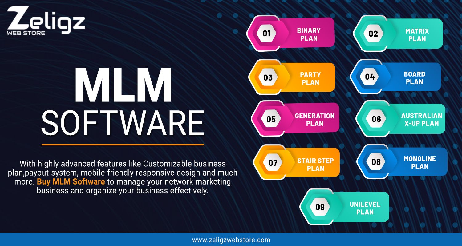 Mlm Business Is Grand And Complicated To Manage For Management You Need Essential Elements Tha Multi Level Marketing Software Marketing Software Mlm
