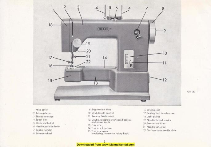 Pfaff 40 Sewing Machine Instruction Manual Sewing Machine Manuals Interesting Pfaff 1540 Sewing Machine