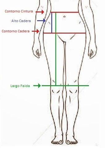 Para confeccionar una falda es necesario tomar 4 medidas básicas  Contorno  cintura. (pasando sobre los huesos del la cadera y un po. db0d494fc6d1