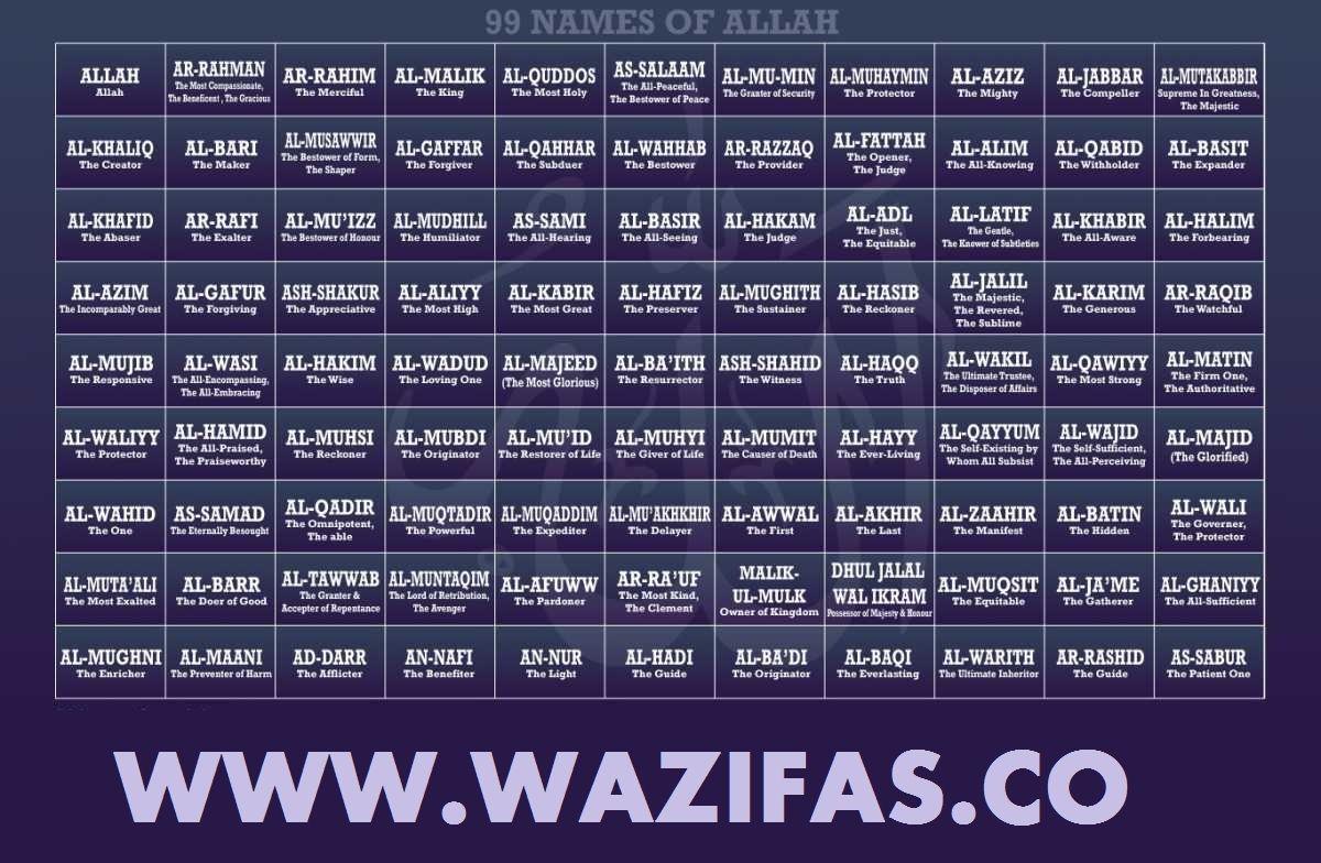 99 Names of Allah Benefits in Urdu Ya Muizzu Mea… | 99 Names of