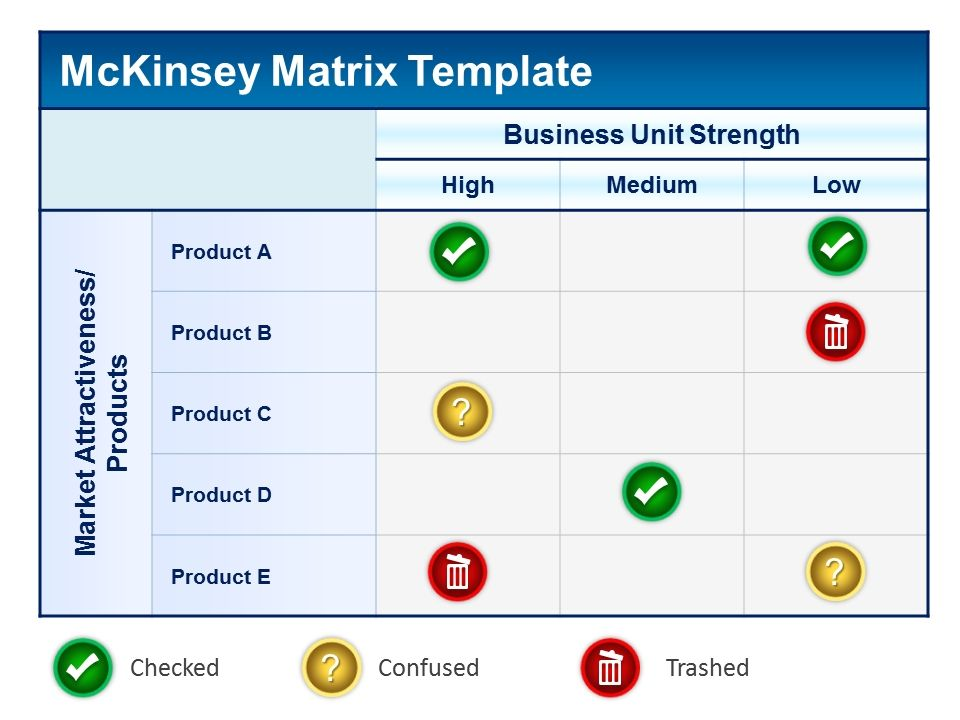 Mckinsey Matrix Powerpoint Template Product Prof Business