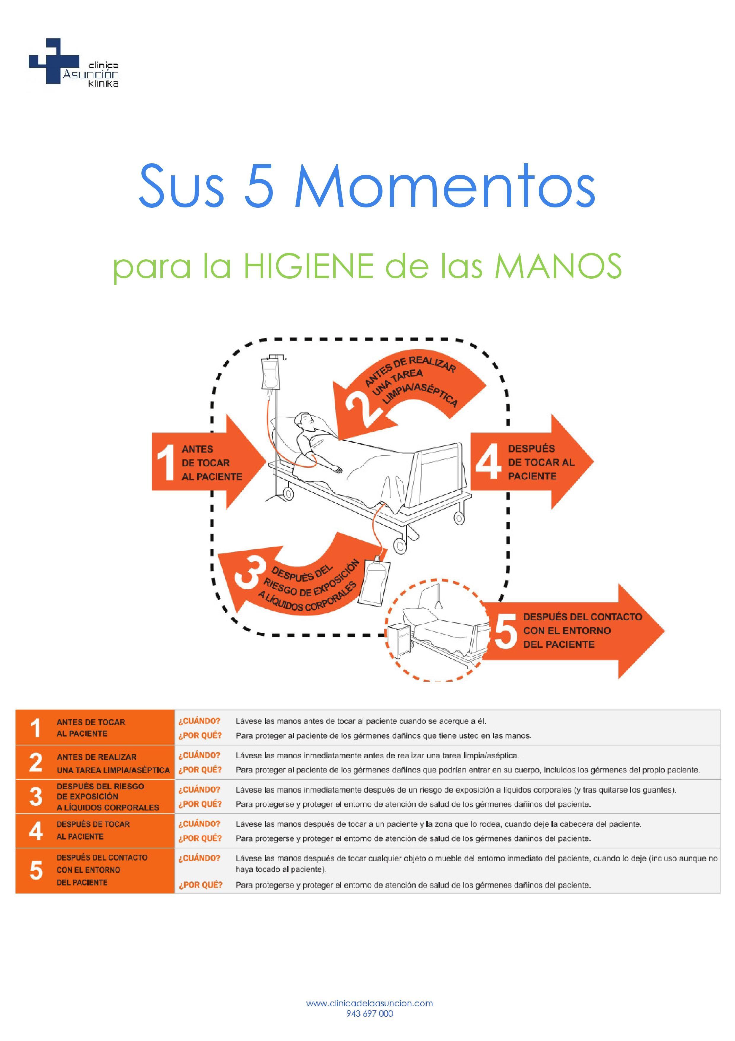 Sus 5 Momentos Para La Higiene De Las Manos Con Imágenes Manos Disenos De Unas Estomatología