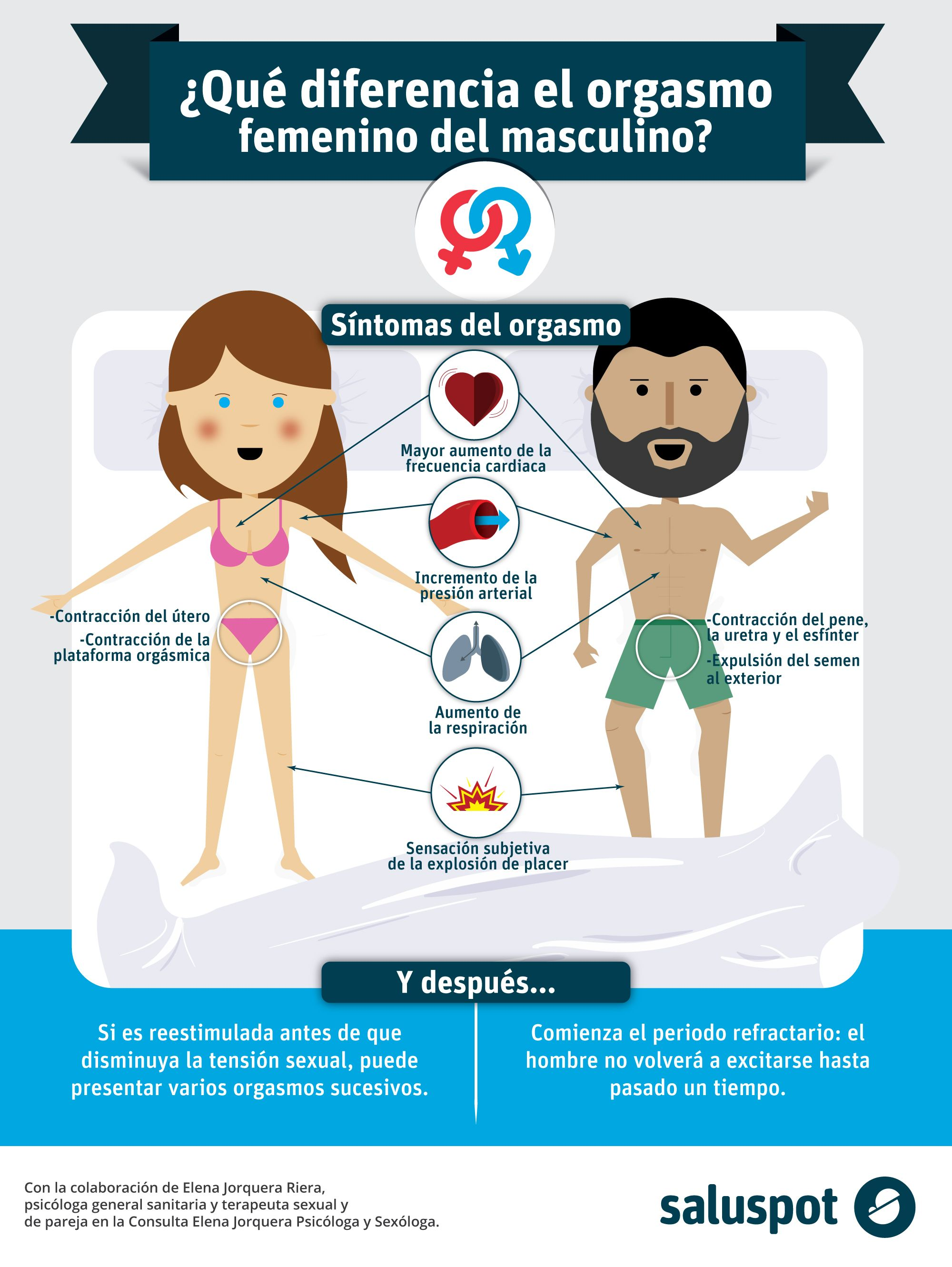 Consejos de sexo para el orgasmo