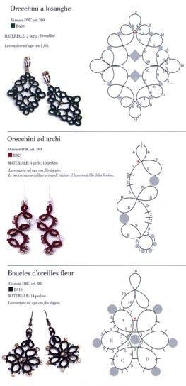 Chiacchierino orecchini tatting earrings
