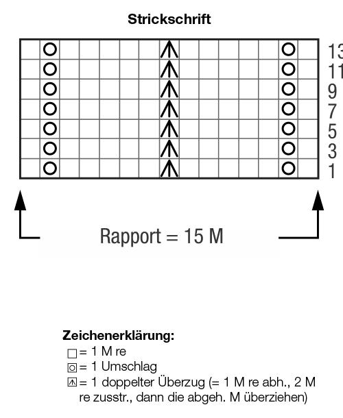 Photo of Kostenlose Anleitung: Weicher Loop mit schickem Farbverlauf