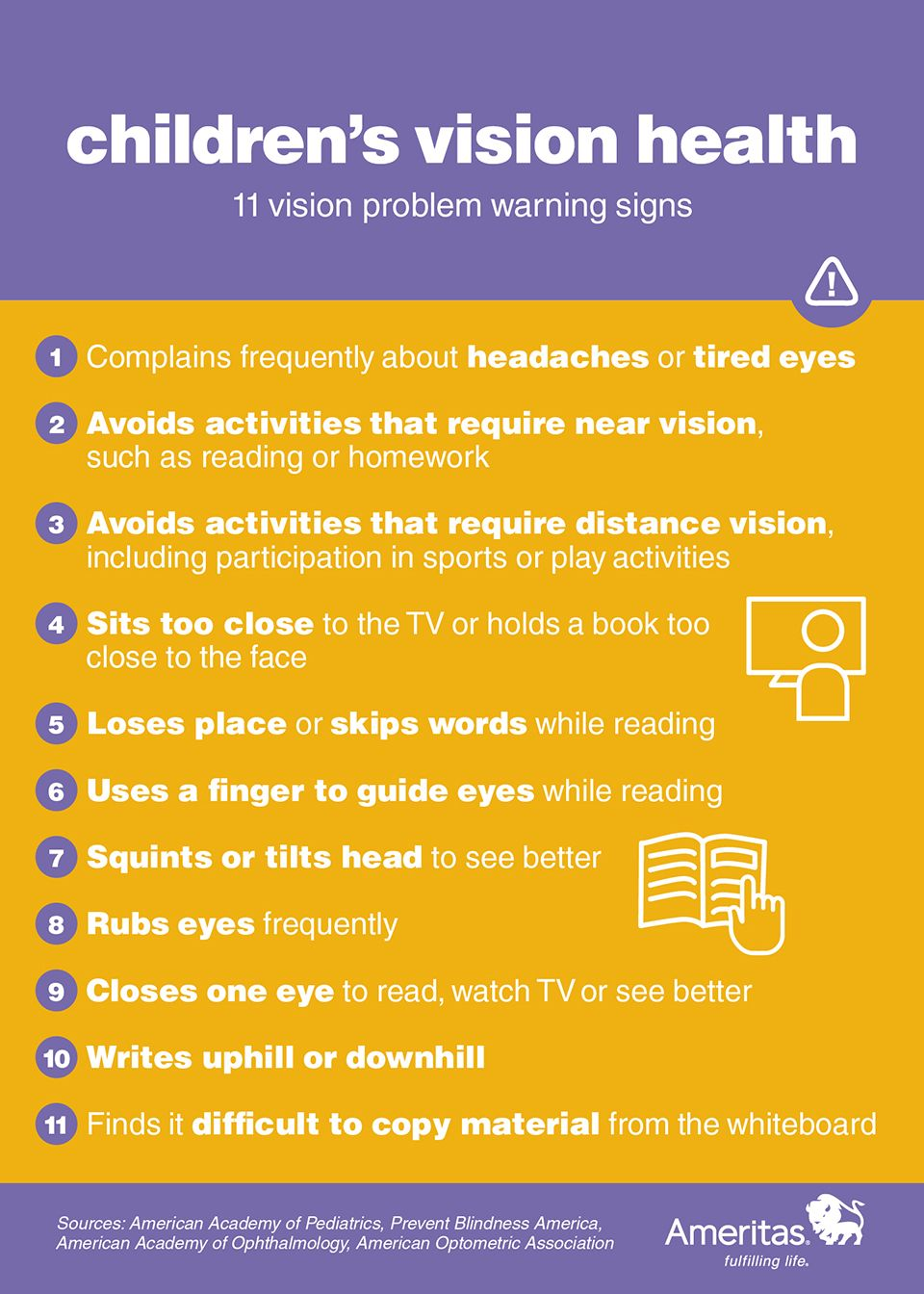 is vision insurance worth it for contacts