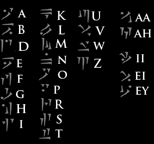 Skyrim Dragon Language Translator