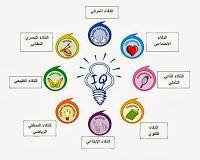 التصميم التعليميinstructional Design التصميم التعليمي في ضوء نظريات التعلم Learning Websites Study Techniques Positivity