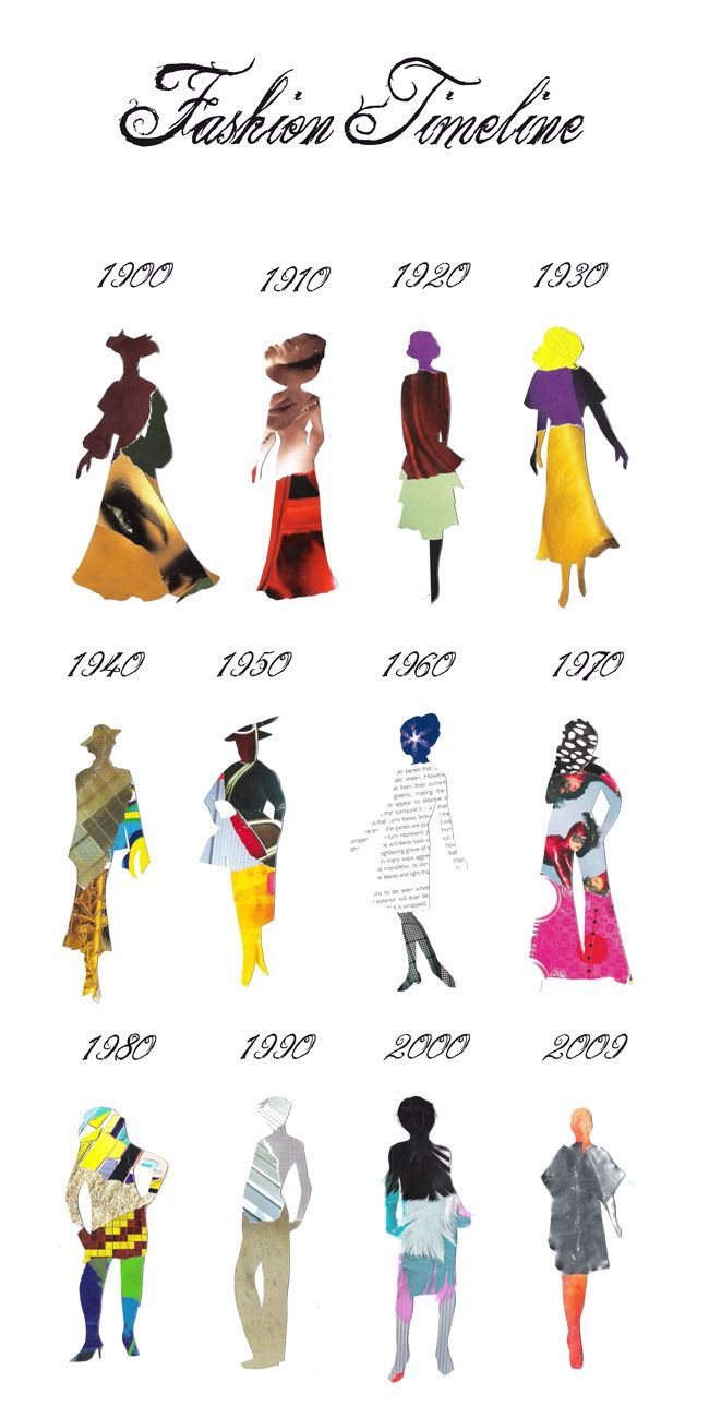 Fashion Through The Decades Timeline Fashion Designer Pinterest Timeline Color Shapes And