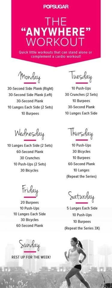 Workout routine to burn belly fat picture 8