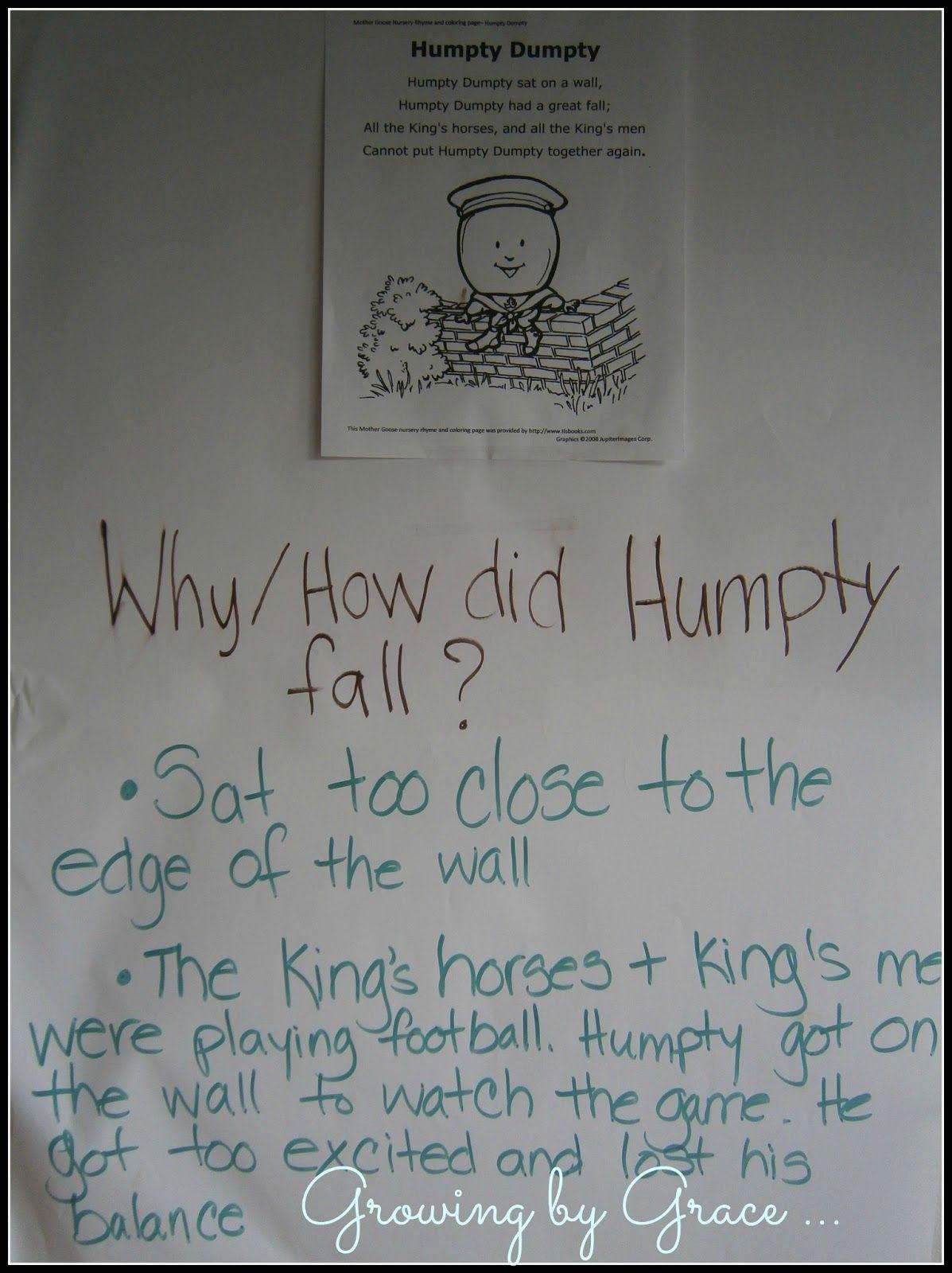 Humpty Dumpty and Spring Egg Unit | Teaching | Pinterest | Humpty ...