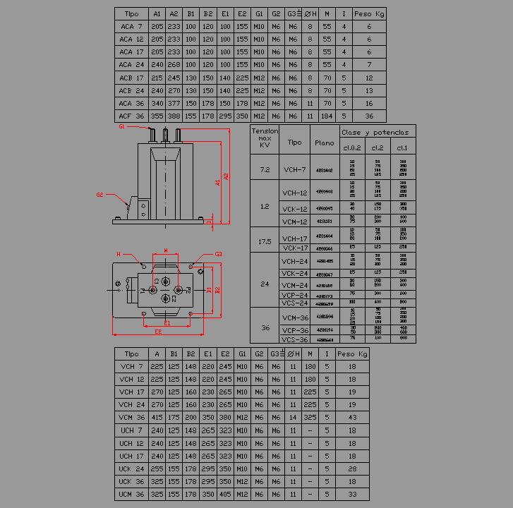 Bloque Autocad Transformador Intensidad ACA-24 Para CT