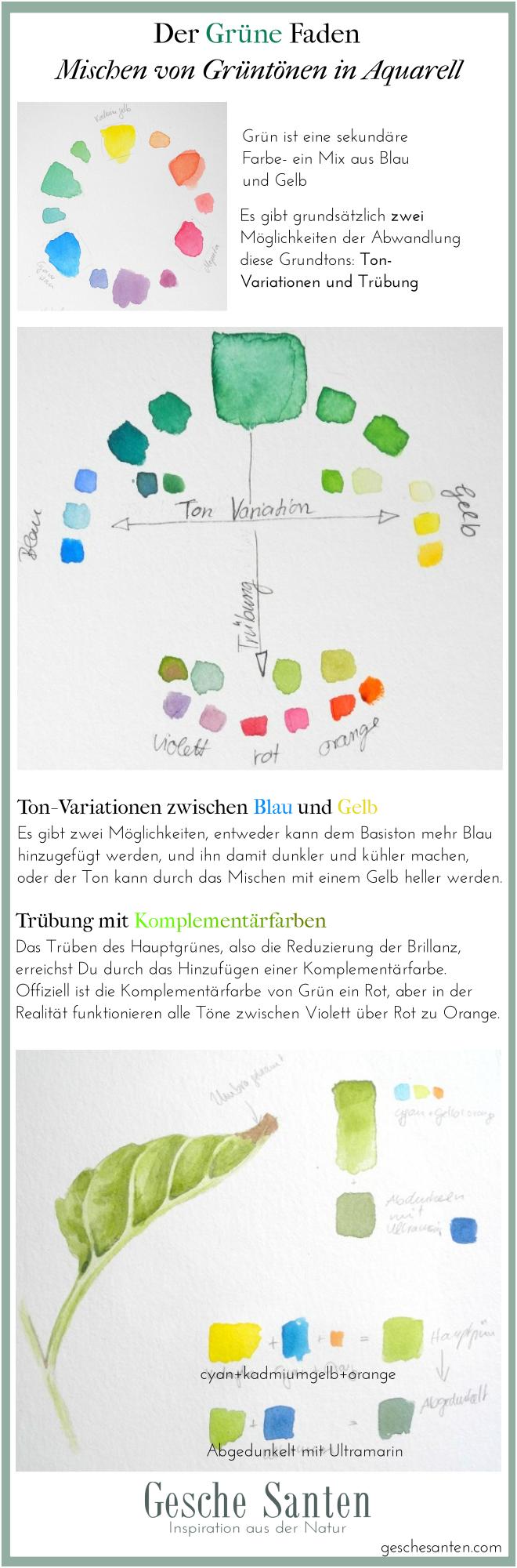 Komplementärfarbe Zu Grün der grüne faden mischen grüntönen in aquarell watercolor
