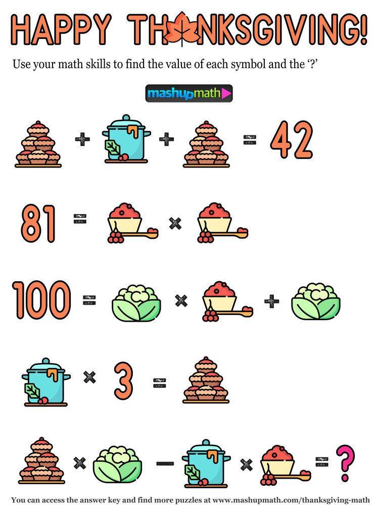 12 Thanksgiving Math Activities For Grades 1 8 Mashup Math Thanksgiving Math Thanksgiving Middle School Math Math