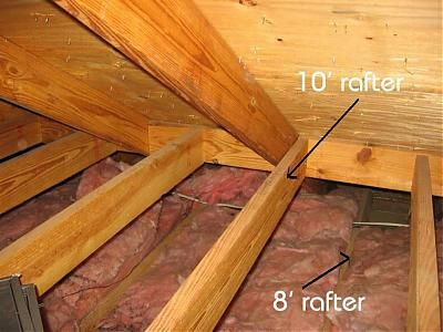 Pin By Christine Young On Home Remodel Attic Space