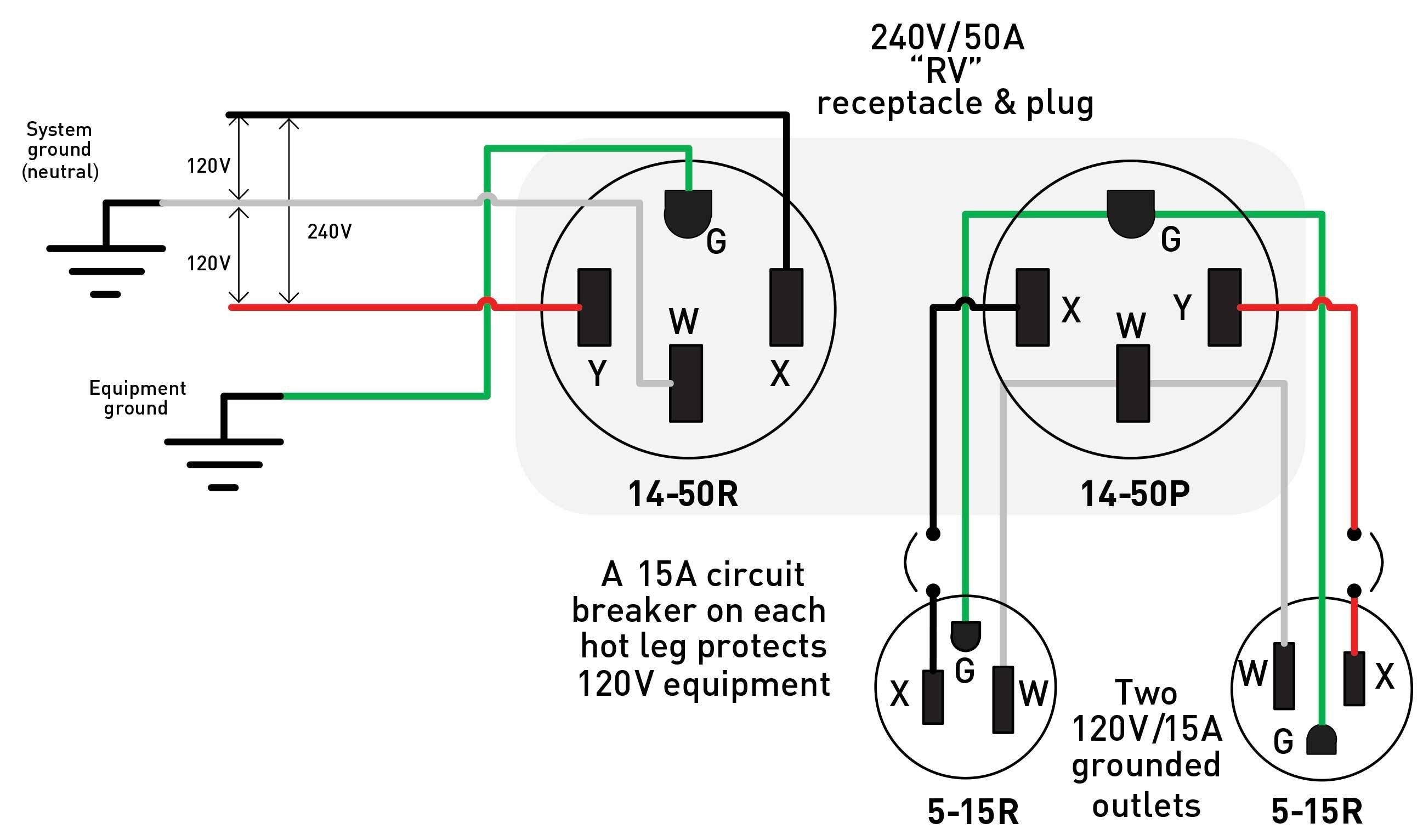 50 Amp Rv Outlet Wiring Diagram In