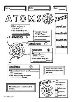 Aufbau eines Atom Notes FREE Middle School Chemistry