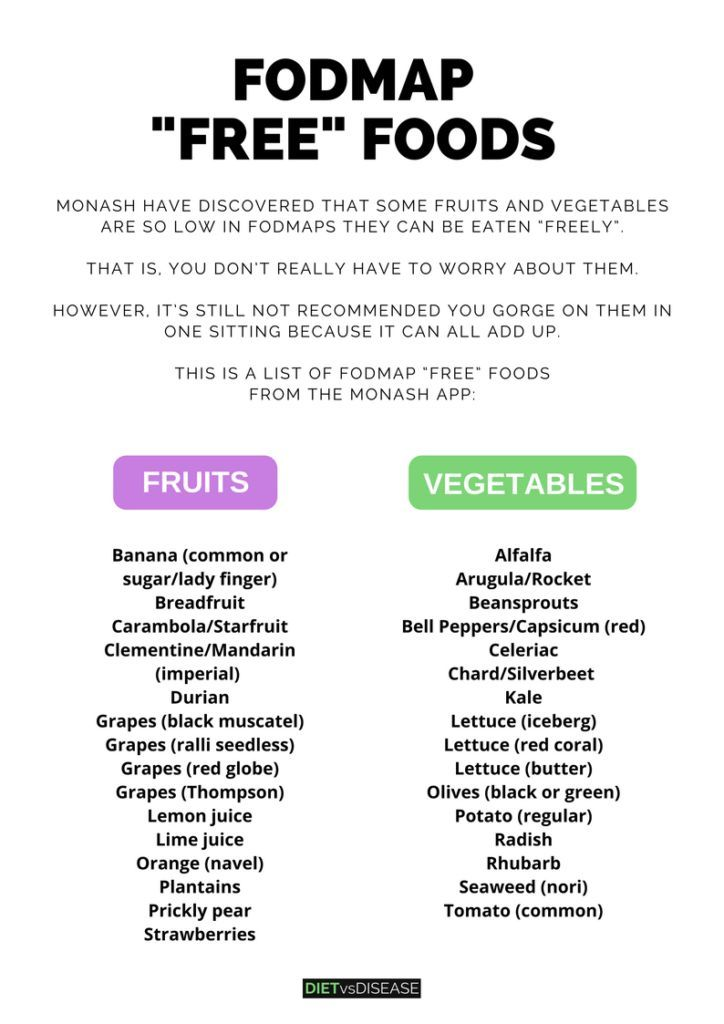 "a beautiful list of fodmap ""free"" foods (+ download and print the"
