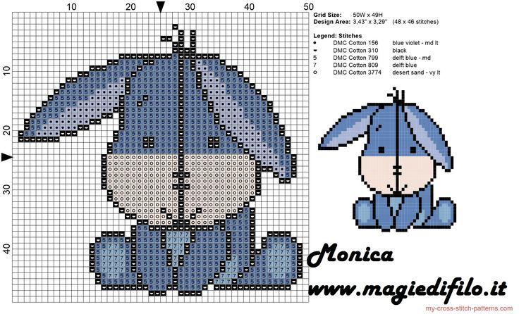 Photo of Cross Stitch Patterns Free