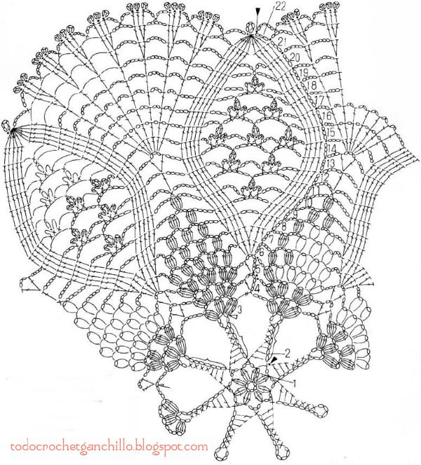 Carpeta Circular Tejida Con Ganchillo Esquema Para Imprimir Carpetas Crochet Tapetes De Ganchillo Ganchillo Carpetas