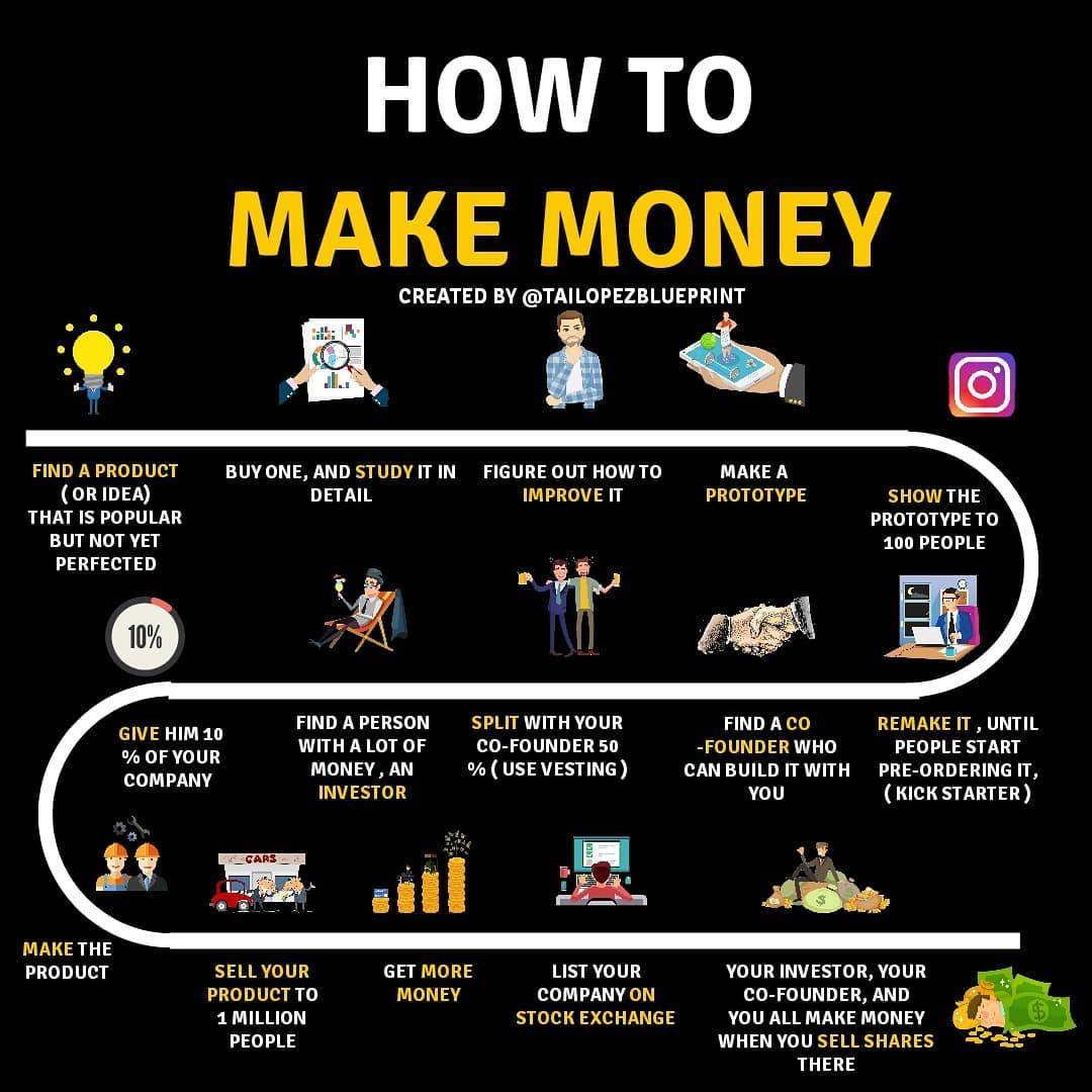 Marketing Branding Socialmedia Business Marketingdigital Entrepreneur Startup Digitalm Business Ideas Entrepreneur Video Marketing Strategies Marketing