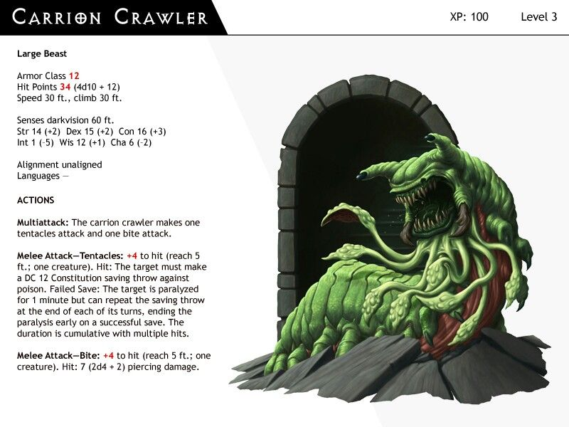 Pin By Paul Onba On Table Rpg Monster Cards Carrion Crawler