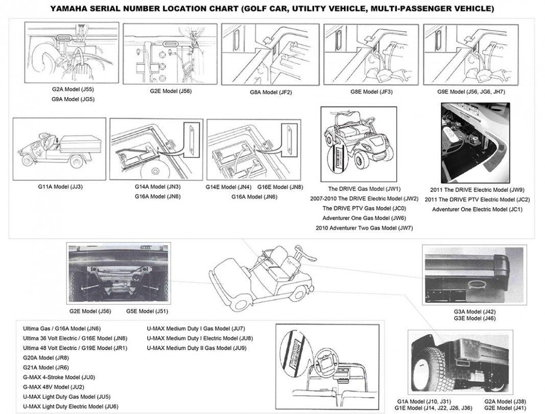 Yamaha G8 Golf Cart Engine Diagram Yamaha G8 Golf Cart ...