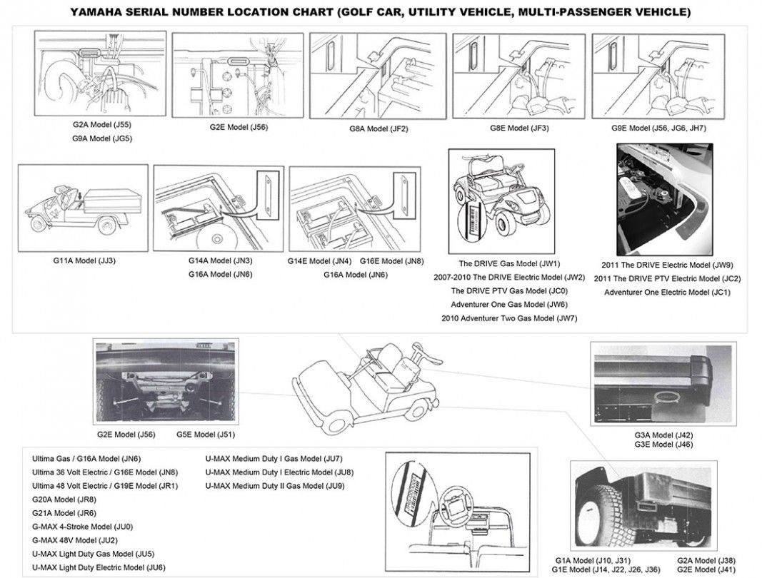 Yamaha G2e Wiring Diagram Golf Cart