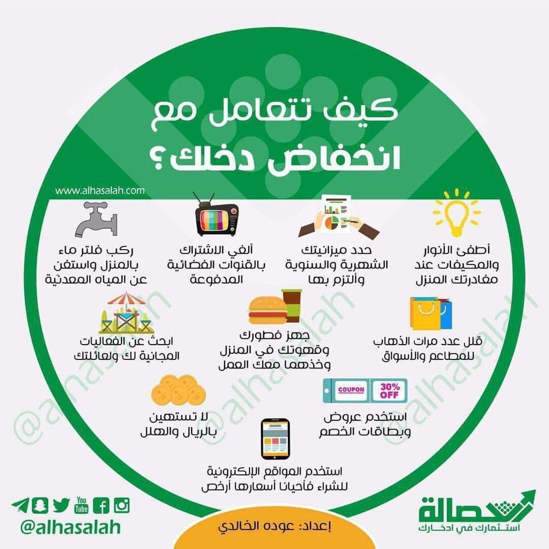 Skin Care Infographic: Pin By Rnooosha Rosh On اساسيات الرسم