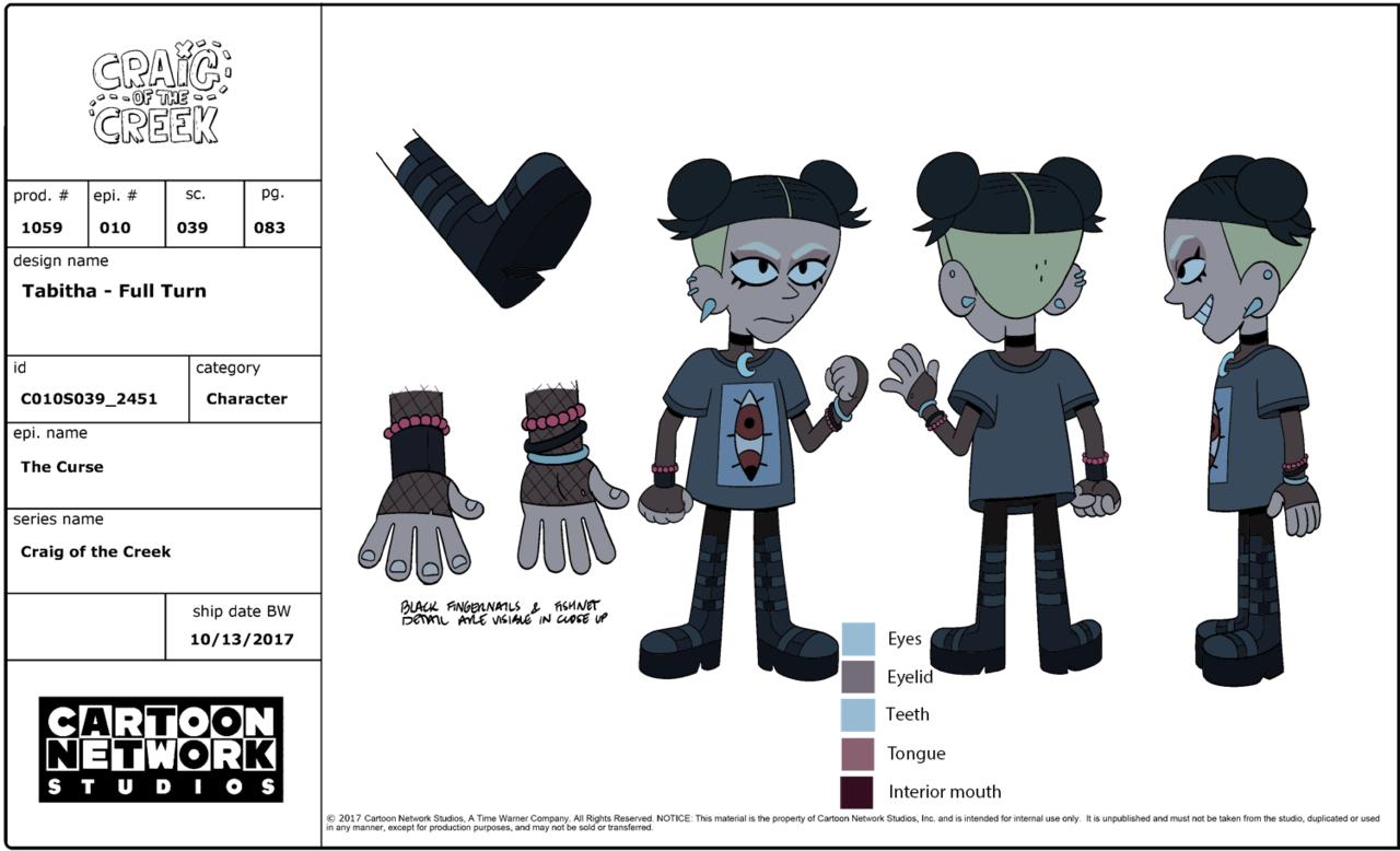 5 Tumblr Cartoon Network Art Cartoon Design Character Design
