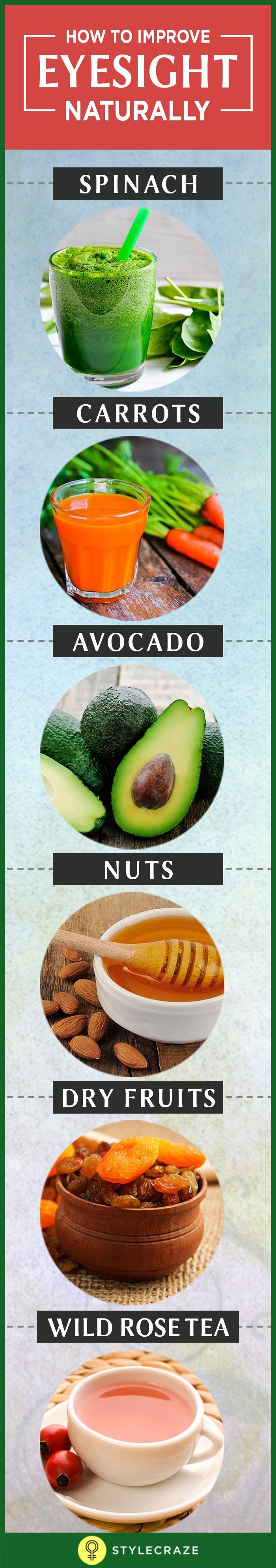 15 Foods To Maintain And Protect Your Eyesight Naturally | Healthy eyes,  Health remedies, Eye sight improvement