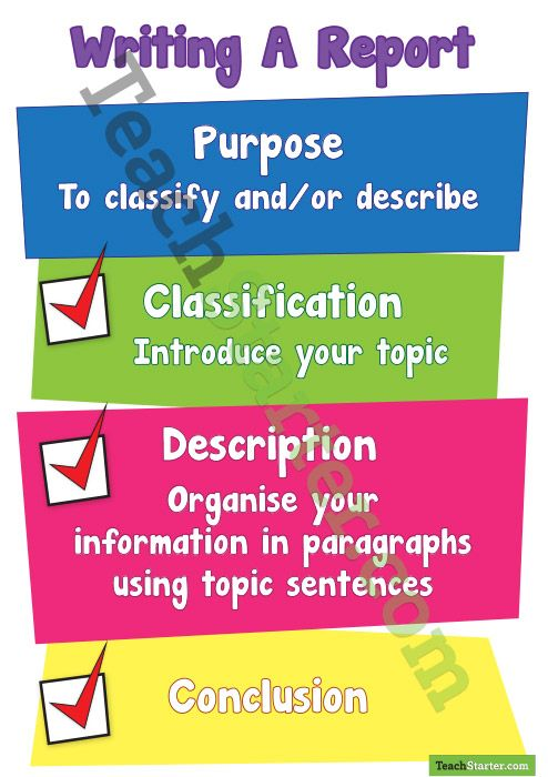 Writing A Report Poster Teaching Writing Informational Writing Information Report