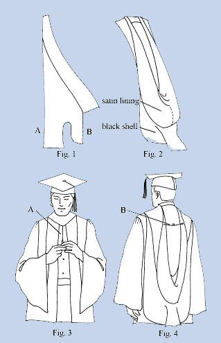 ACADEMIC GRADUATION ROBE PATTERNS « FREE Knitting PATTERNS ...