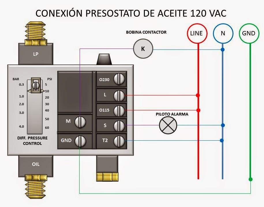 Presostato Diferencial De Aceite Manuales De Refrigeracion Aire Acondicionado Refrigeracion Y Aire Acondicionado Mantenimiento De Aire Acondicionado