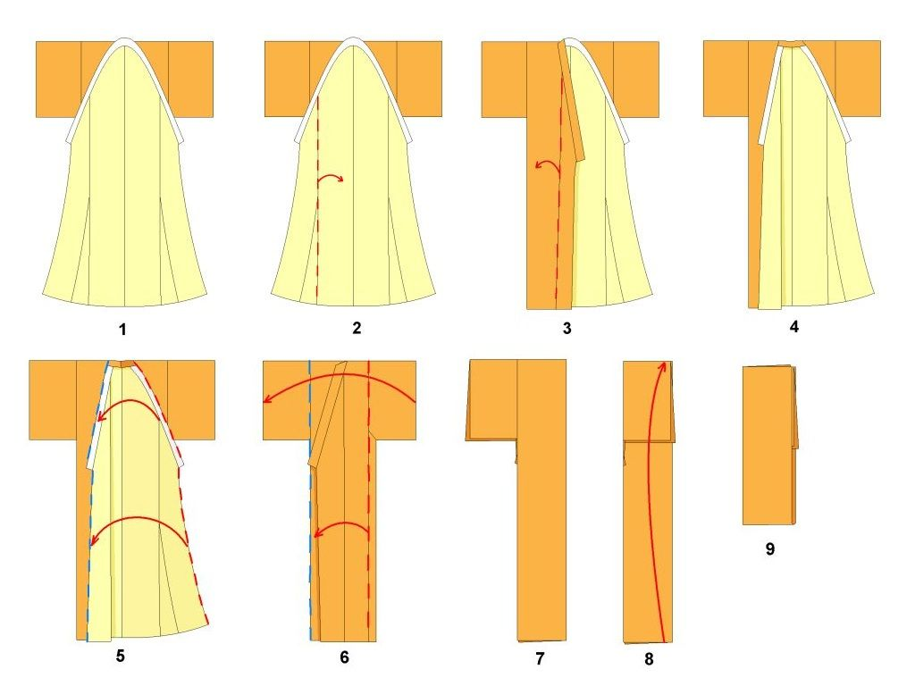 How To Fold A Kimono Or Yukata Traditional Kimono Diy Kimono Kimono