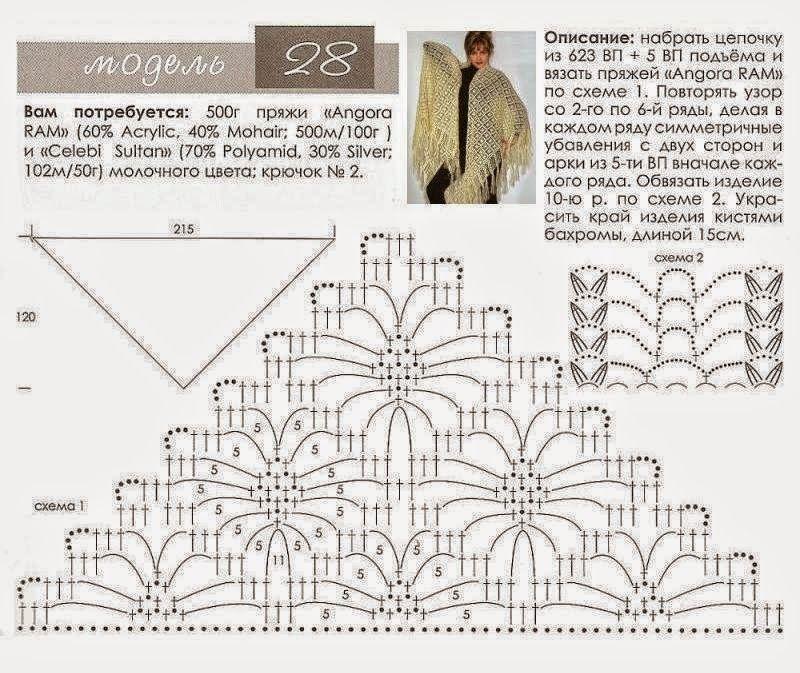 5 Modelos de Chales con sus patrones | Crochet y dos agujas ...