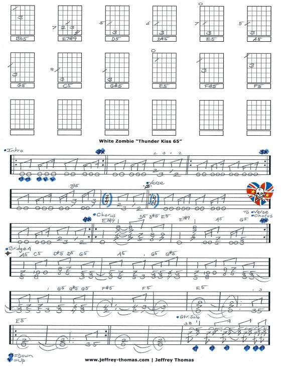 Ukulele : ukulele chords zombie Ukulele Chords Zombie as well as ...