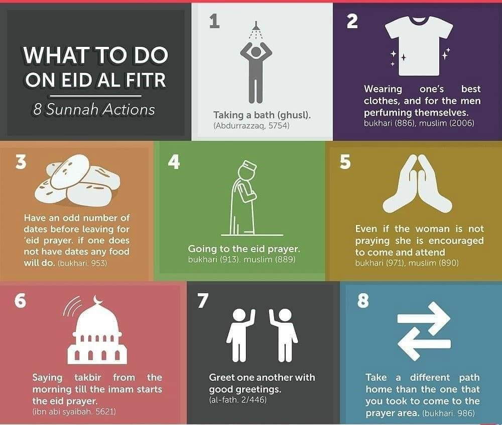 What To Do On Eid Al Fitr In 2020 Eid Al Fitr Eid Ul Fitr Eid